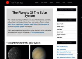 theplanets.org