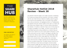 thesharehub.com