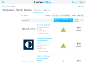 think-tanks.insidegov.com
