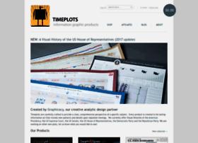 timeplots.com