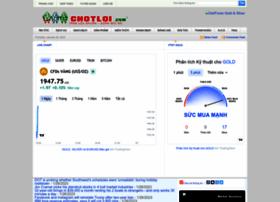 tiphu.net