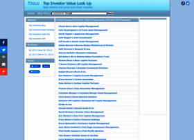 tivlu.com