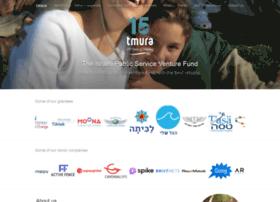tmura.org