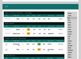 todayfootballpredictions.com