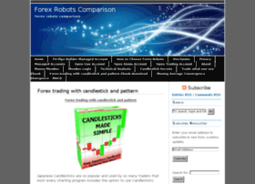 top-forex-systemsreview.com