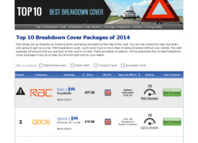 top10breakdowncover.co.uk