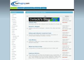topblogging.com