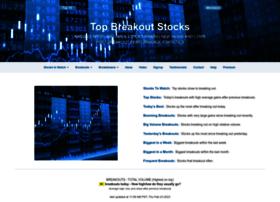 topbreakoutstocks.com