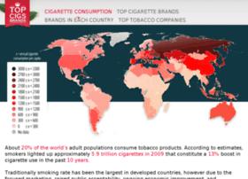 topcigarettesbrands.info