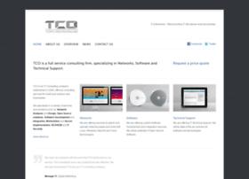 topcodersonline.com