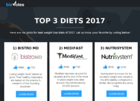 Offers Related To Medifast promo codes