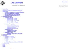 topfishfinders.com