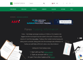 topforexnews.com