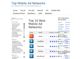 topmobileadnetworks.com