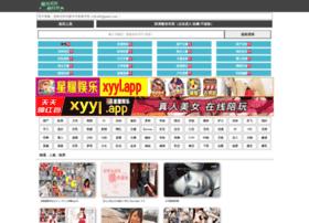 topwebsitecheck.com