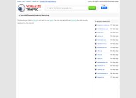 tr.visualizetraffic.com