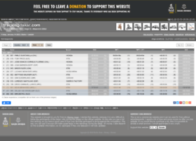 trackingdakar.com