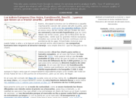 trackrecord-es.blogspot.com