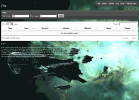 tradeadvisor.evernus.com