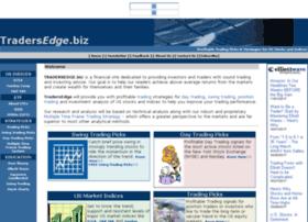 tradersedge.biz