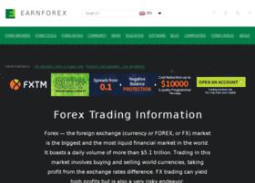 trading-mindset.com
