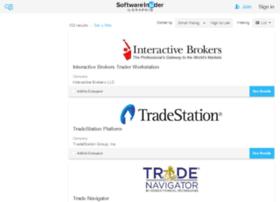 trading.softwareinsider.com