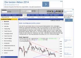 trading.stock-world.de