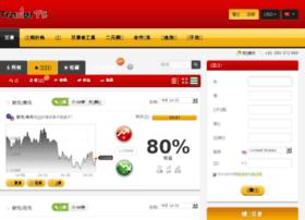 trading.trader711.com