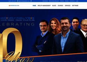 tradinganalysis.com