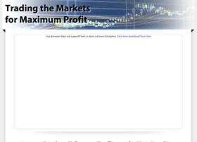 tradingfxforprofit.co.uk