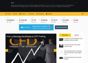 tradinggraphs.com