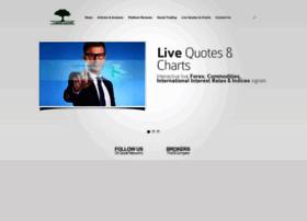 tradinggrowth.com