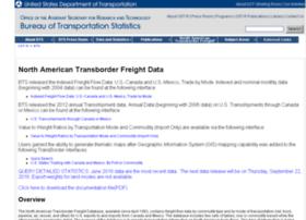 transborder.bts.gov