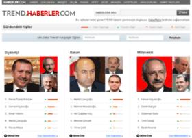 trend.haberler.com