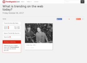 trendingnator.com