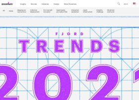trends.fjordnet.com