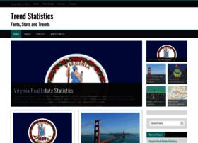 trendstatistics.com