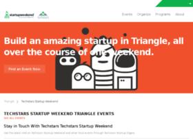 triangle.startupweekend.org