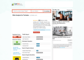 Tuchateo.com.cutestat.com