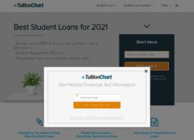 tuitionchart.com