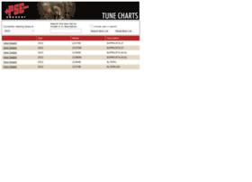 tune.pse-archery.com
