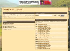 tw2stats.com