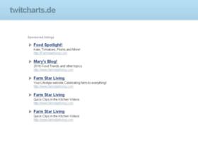 twitcharts.de