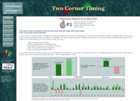 twocornertiming.com