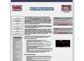 tyyc.yok.gov.tr