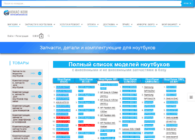 ukascom.ru