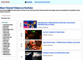 unblockvideos.com