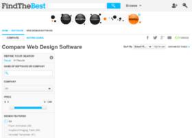 underworld-website-design.findthebest.com