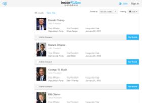 us-presidents.findthebest.com