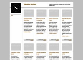 valuationmodels.wordpress.com
